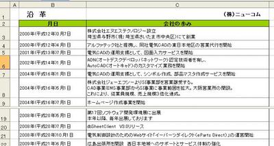 yourekiwareki7.JPG