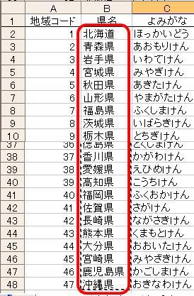 (132)都道府県名で並べ替える方法♪ユーザ設定リスト♪