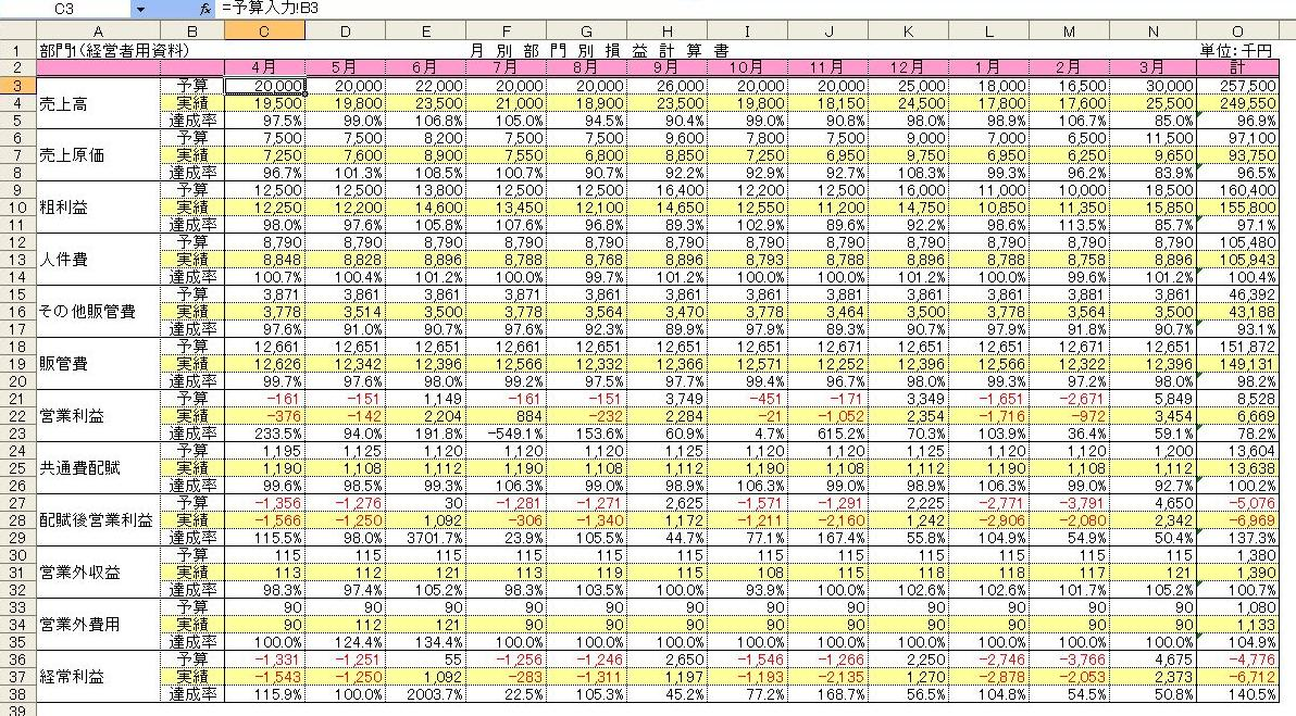 作ってみよう~PL実践編(1 ... : 月間スケジュール表 : すべての講義