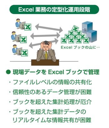 Excel_Teikei.png