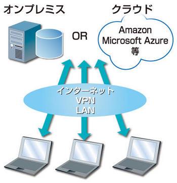 WebSystem.jpg